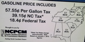 Gas Pump Tax Label