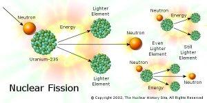 fission[1]
