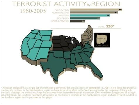 Terrorism10[1]