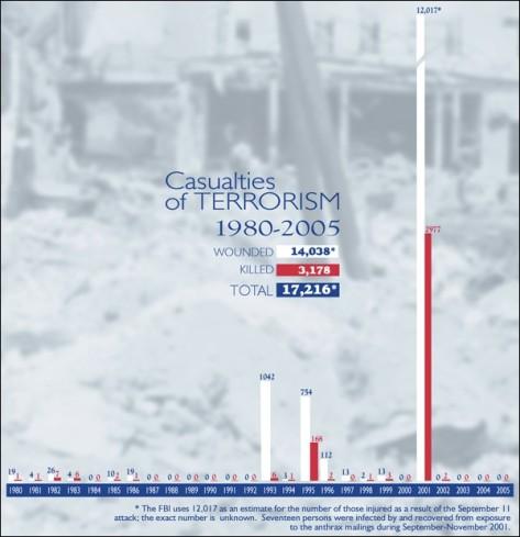 Terrorism11[1]