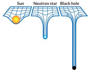 blackhole_gravity[1]