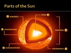 the-sun-12-6381